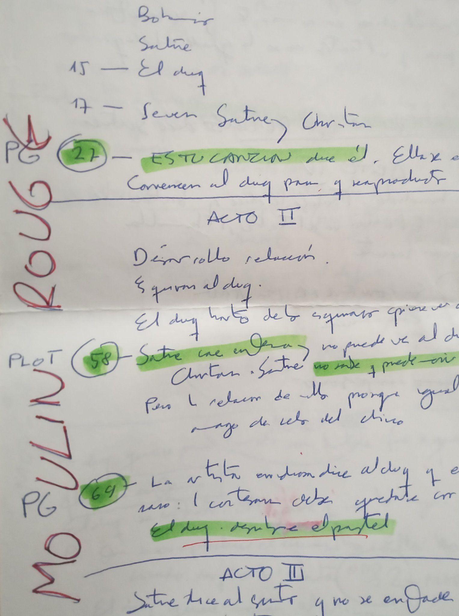 Escribir un guion: un método que funciona. La solución elegante.